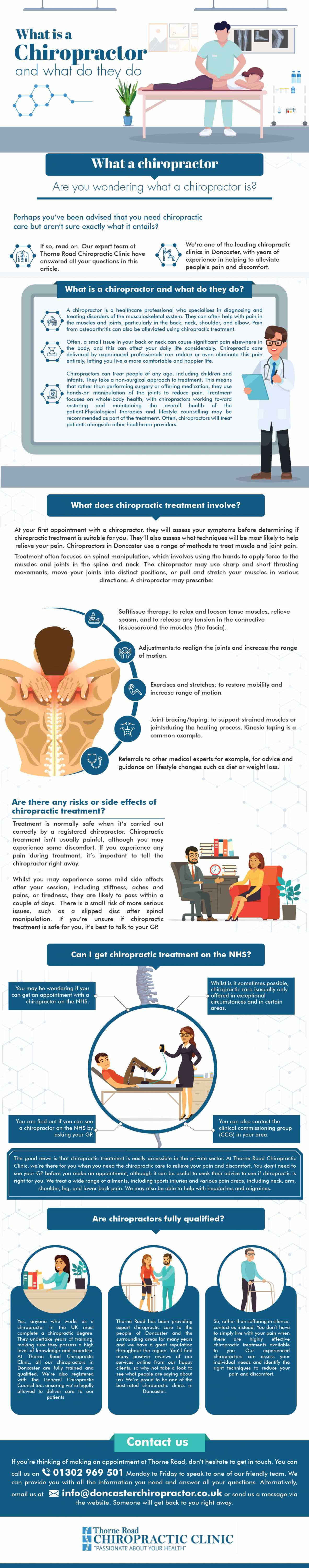 What is a chiropractor? [infographic]